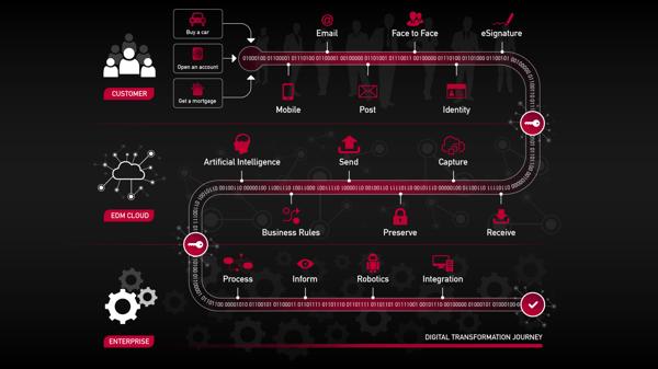 EDM-Infographic-v4_0